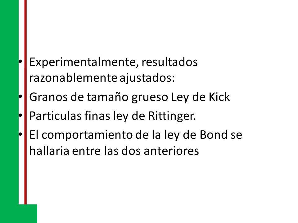 Experimentalmente, resultados razonablemente ajustados: Granos de tamaño grueso Ley de Kick Particulas finas ley de Rittinger. El comportamiento de la