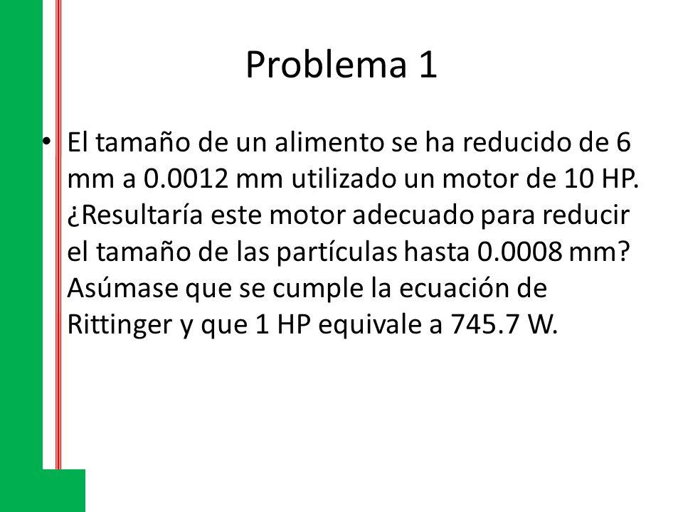 Problema 1 El tamaño de un alimento se ha reducido de 6 mm a 0.0012 mm utilizado un motor de 10 HP. ¿Resultaría este motor adecuado para reducir el ta