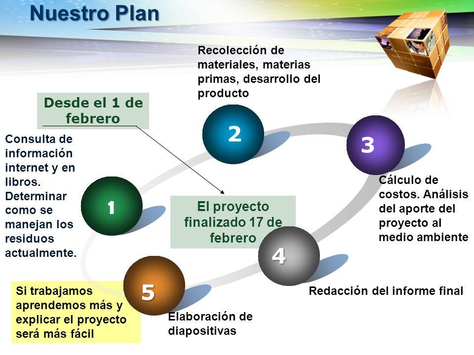 Si trabajamos aprendemos más y explicar el proyecto será más fácil Nuestro Plan Desde el 1 de febrero El proyecto finalizado 17 de febrero 1 Consulta