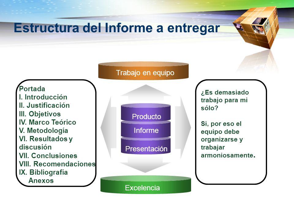 Estructura del Informe a entregar Producto Informe Presentación Portada I. Introducción II. Justificación III. Objetivos IV. Marco Teórico V. Metodolo