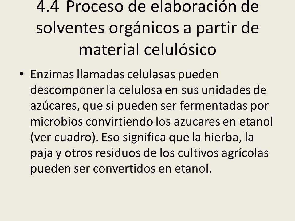 4.4Proceso de elaboración de solventes orgánicos a partir de material celulósico Enzimas llamadas celulasas pueden descomponer la celulosa en sus unid