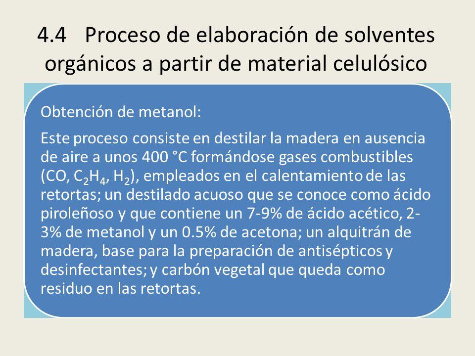 4.4Proceso de elaboración de solventes orgánicos a partir de material celulósico Obtención de metanol: Este proceso consiste en destilar la madera en
