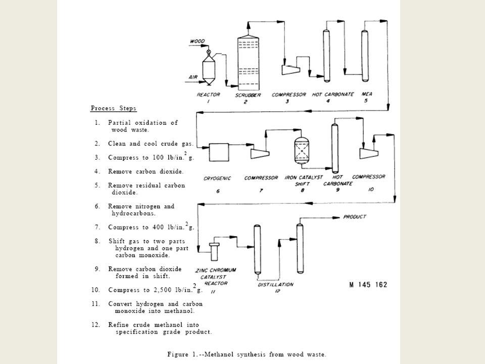 4.5Utilización del suero lácteo.