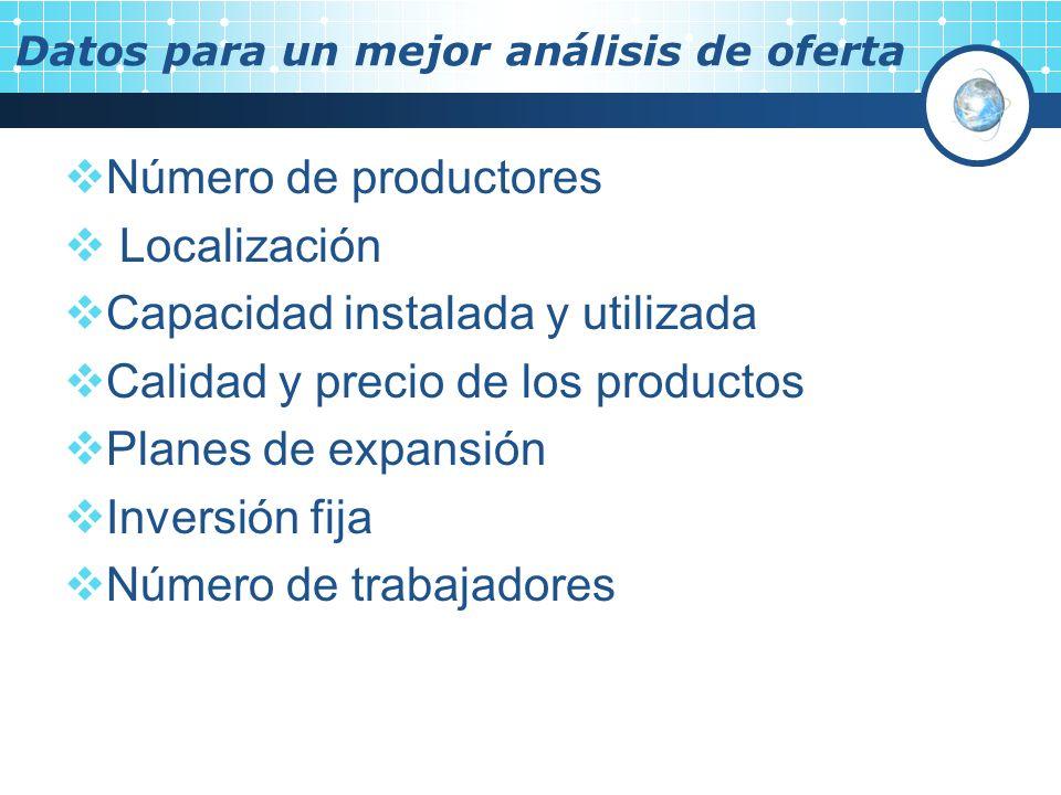 Datos para un mejor análisis de oferta Número de productores Localización Capacidad instalada y utilizada Calidad y precio de los productos Planes de