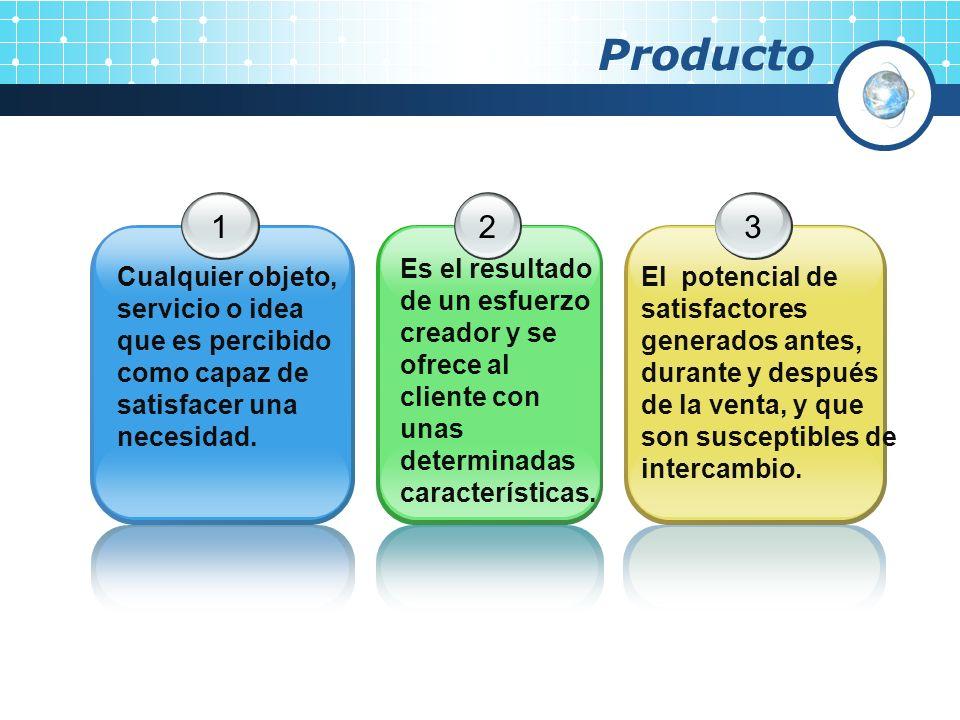 Producto 1 Cualquier objeto, servicio o idea que es percibido como capaz de satisfacer una necesidad. 2 Es el resultado de un esfuerzo creador y se of