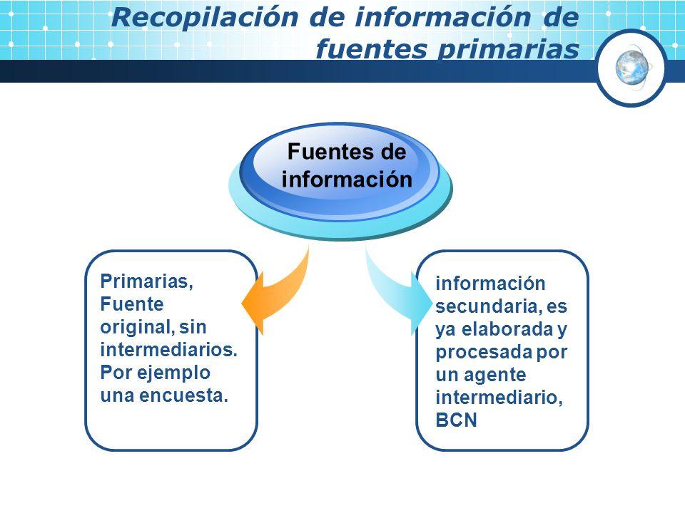Recopilación de información de fuentes primarias Primarias, Fuente original, sin intermediarios. Por ejemplo una encuesta. Fuentes de información info