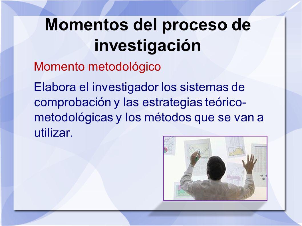 Momentos del proceso de investigación Momento metodológico Elabora el investigador los sistemas de comprobación y las estrategias teórico- metodológic