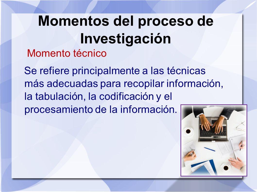 Momentos del proceso de Investigación Momento técnico Se refiere principalmente a las técnicas más adecuadas para recopilar información, la tabulación