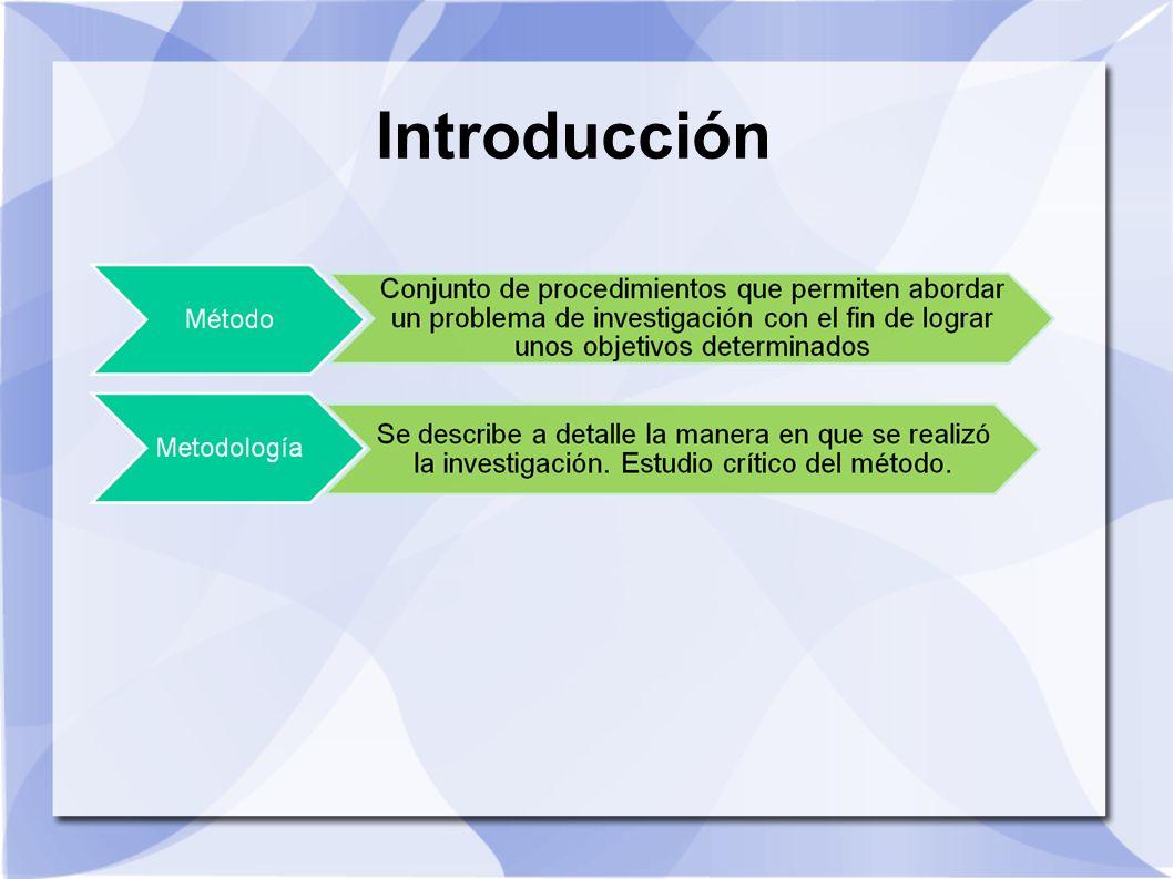 Momentos del proceso de Investigación Momento técnico Se refiere principalmente a las técnicas más adecuadas para recopilar información, la tabulación, la codificación y el procesamiento de la información.
