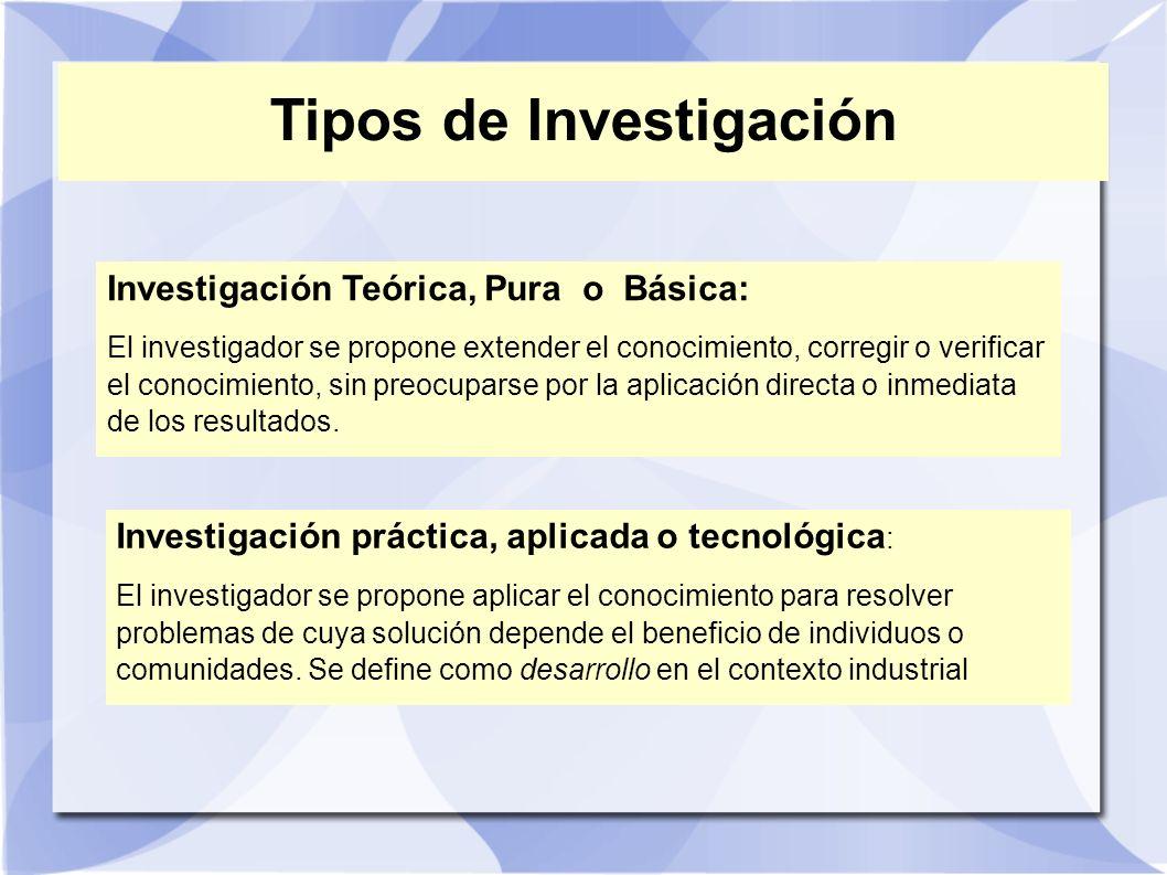 Tipos de Investigación Investigación Teórica, Pura o Básica: El investigador se propone extender el conocimiento, corregir o verificar el conocimiento