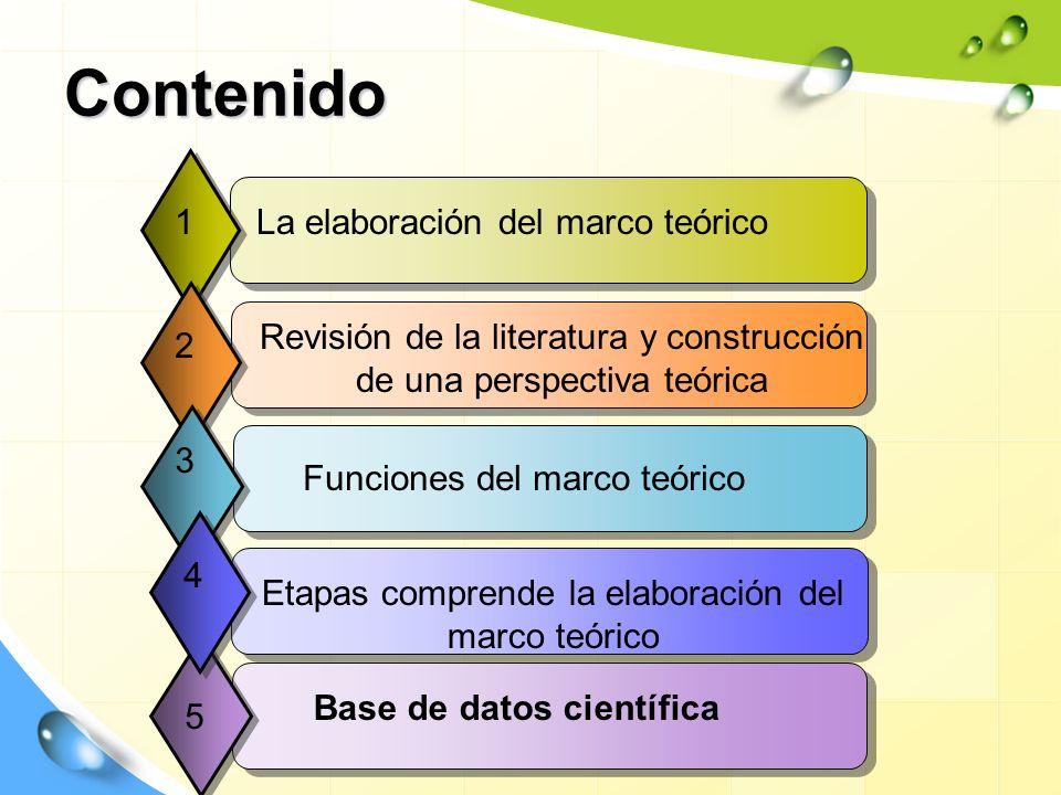 ContenidoContenido Base de datos científica 5 La elaboración del marco teórico1 Revisión de la literatura y construcción de una perspectiva teórica 2 Funciones del marco teórico 3 Etapas comprende la elaboración del marco teórico 4