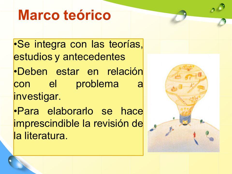 Marco teórico Se integra con las teorías, estudios y antecedentes Deben estar en relación con el problema a investigar.