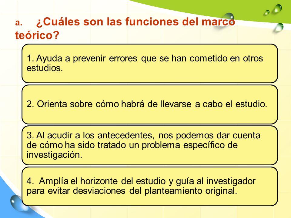 ¿Cuáles son las funciones del marco teórico.5.