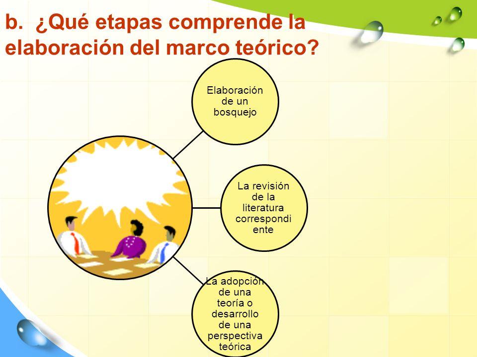 b.¿Qué etapas comprende la elaboración del marco teórico.