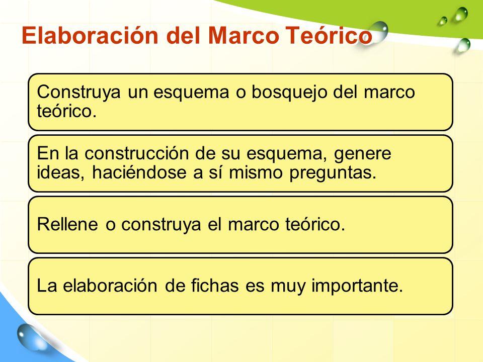 Elaboración del Marco Teórico Construya un esquema o bosquejo del marco teórico.