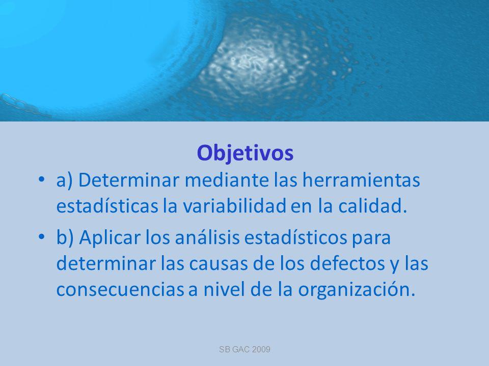 Objetivos a) Determinar mediante las herramientas estadísticas la variabilidad en la calidad. b) Aplicar los análisis estadísticos para determinar las
