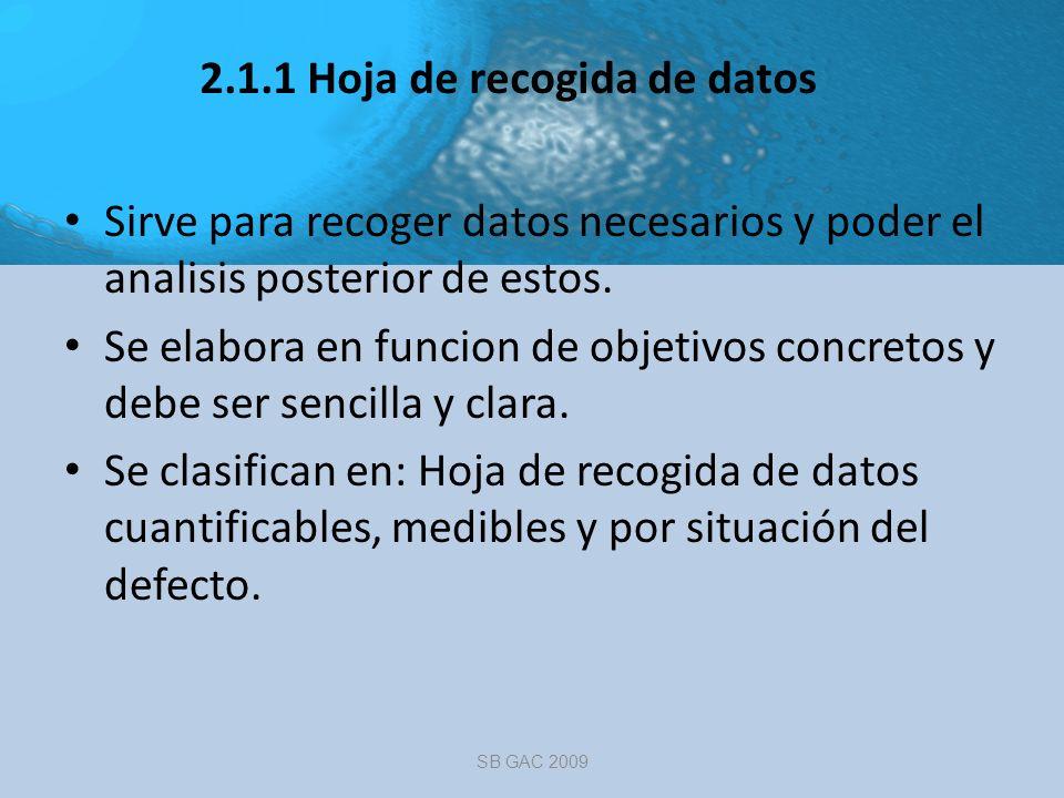 2.1.1 Hoja de recogida de datos Sirve para recoger datos necesarios y poder el analisis posterior de estos. Se elabora en funcion de objetivos concret
