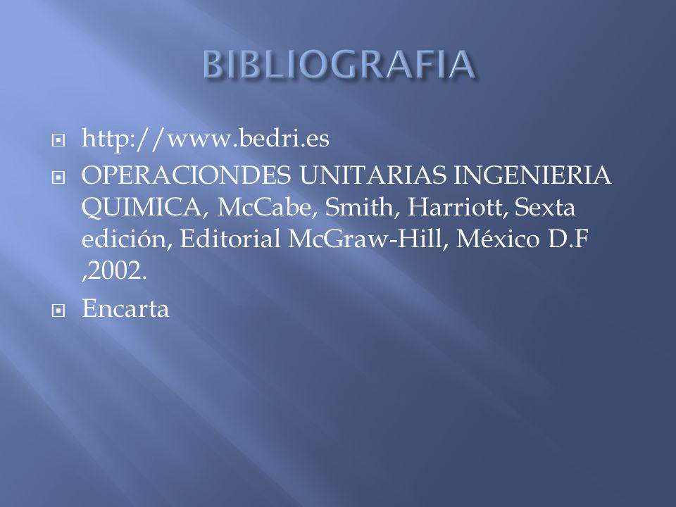 http://www.bedri.es OPERACIONDES UNITARIAS INGENIERIA QUIMICA, McCabe, Smith, Harriott, Sexta edición, Editorial McGraw-Hill, México D.F,2002. Encarta