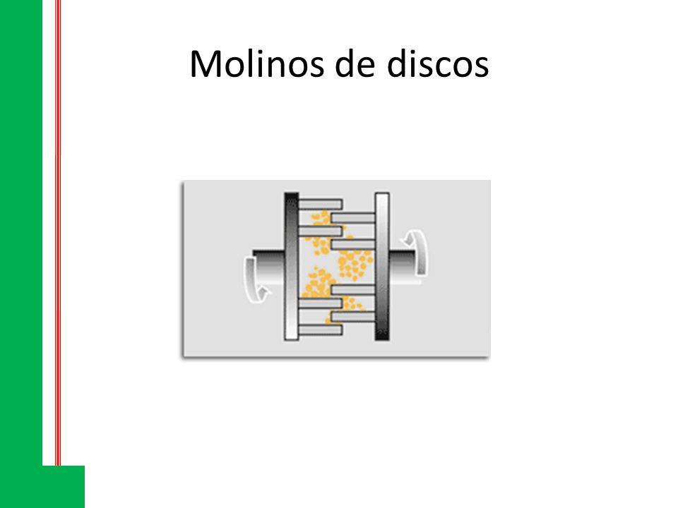 Molinos de discos