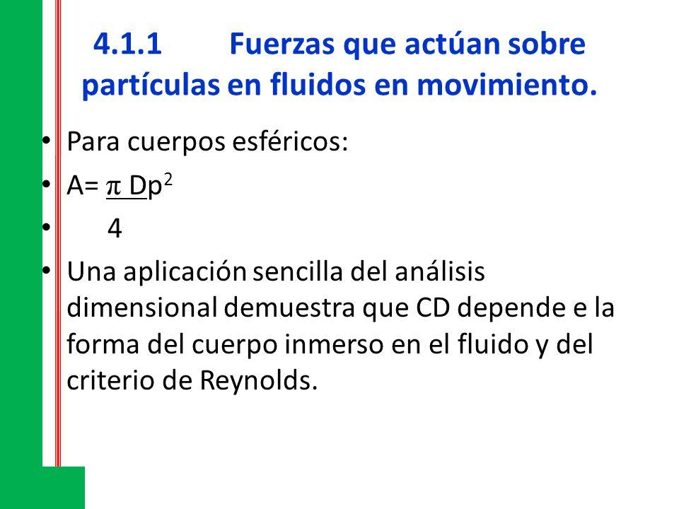 4.1.1Fuerzas que actúan sobre partículas en fluidos en movimiento. Para cuerpos esféricos: A= π Dp 2 4 Una aplicación sencilla del análisis dimensiona