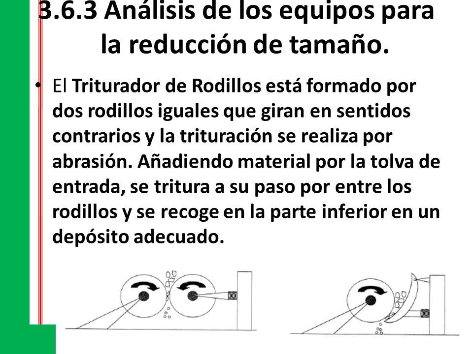 3.6.3 Análisis de los equipos para la reducción de tamaño. El Triturador de Rodillos está formado por dos rodillos iguales que giran en sentidos contr