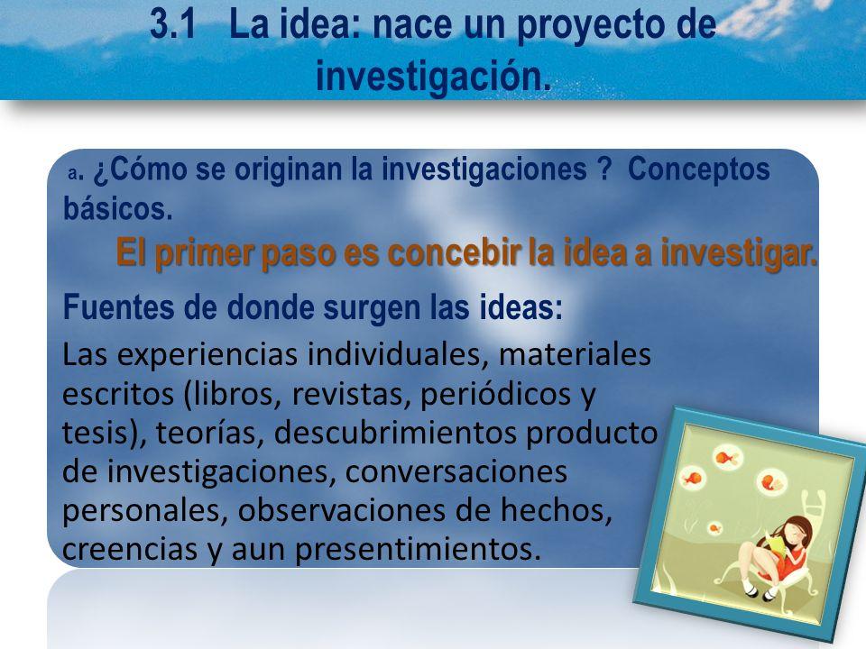 3.1 La idea: nace un proyecto de investigación. Fuentes de donde surgen las ideas: Las experiencias individuales, materiales escritos (libros, revista