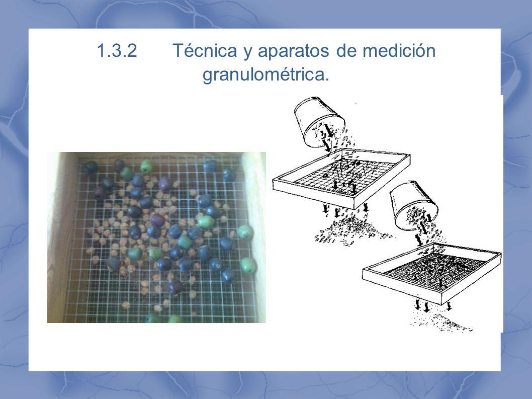 1.3.2Técnica y aparatos de medición granulométrica.