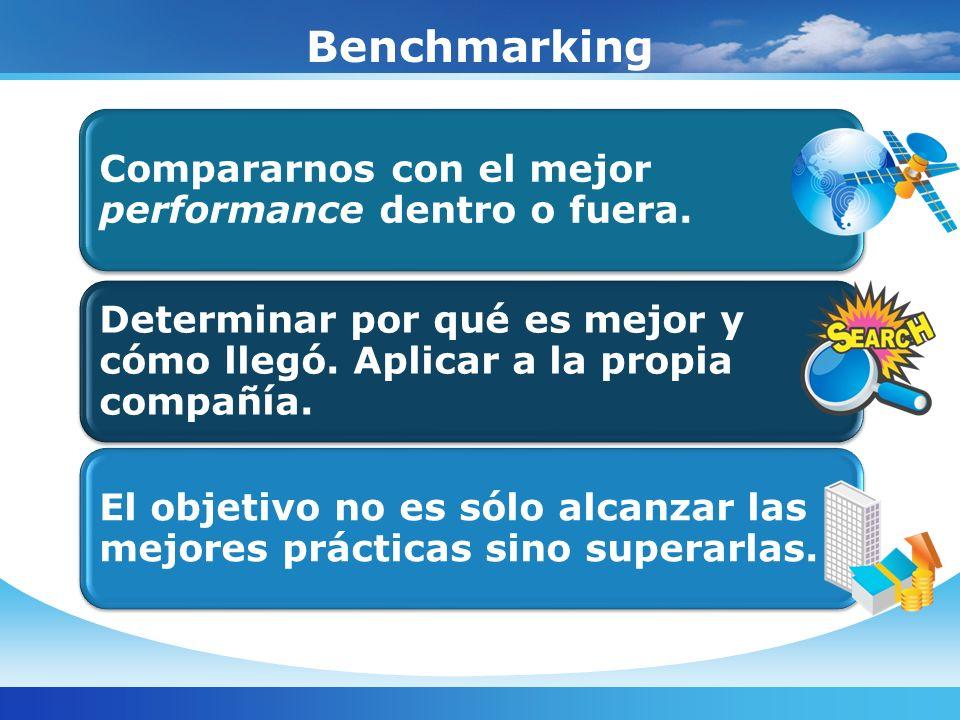 Benchmarking Compararnos con el mejor performance dentro o fuera. Determinar por qué es mejor y cómo llegó. Aplicar a la propia compañía. El objetivo