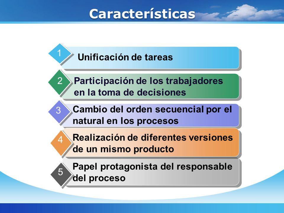 Características Papel protagonista del responsable del proceso 5 Unificación de tareas 1 Participación de los trabajadores en la toma de decisiones 2