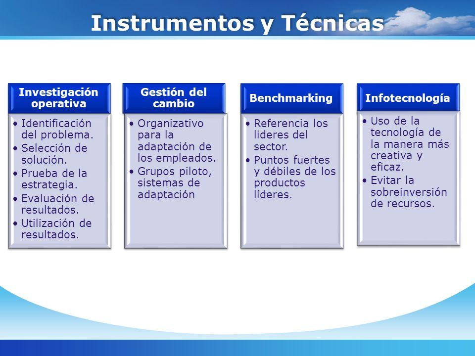 Instrumentos y Técnicas Investigación operativa Identificación del problema. Selección de solución. Prueba de la estrategia. Evaluación de resultados.