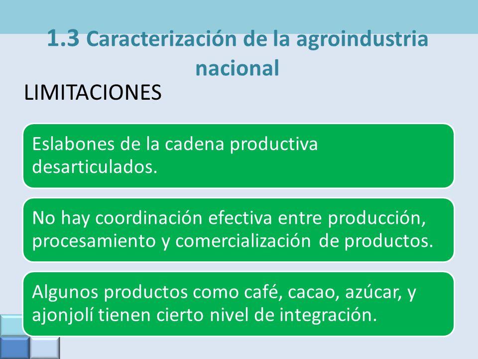 1.3 Caracterización de la agroindustria nacional Eslabones de la cadena productiva desarticulados. No hay coordinación efectiva entre producción, proc
