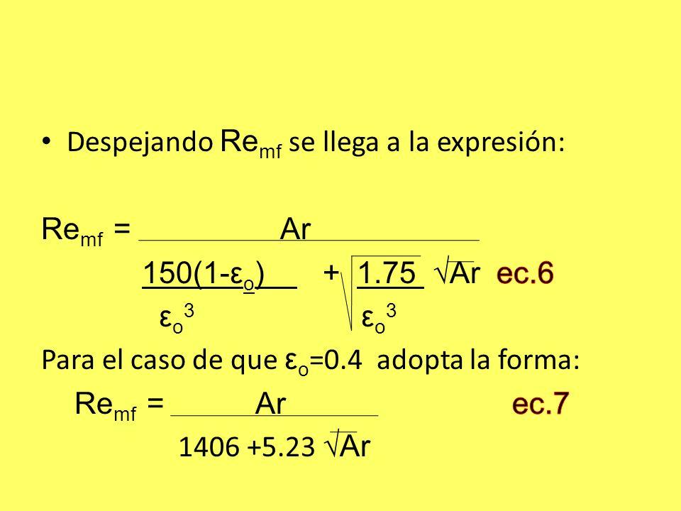 Para partículas no esféricas el valor de Dp en las ecuaciones 2 y 3, debe ser sustituido por Dpe= 1 Dp ψ Dpe: es el diámetro equivalente de las partículas en el lecho fluidizado.