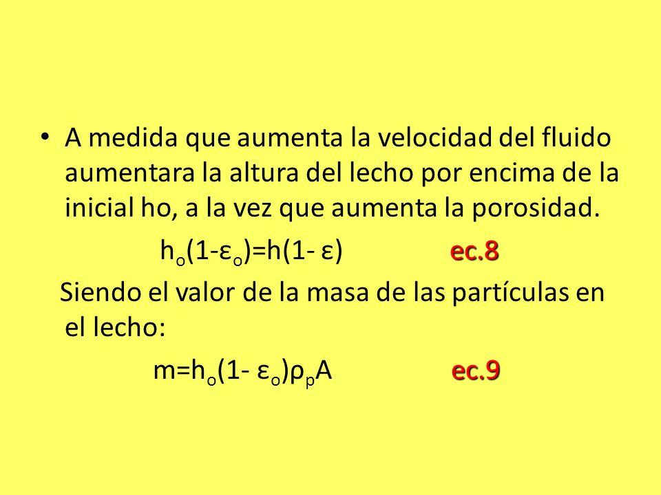 A medida que aumenta la velocidad del fluido aumentara la altura del lecho por encima de la inicial ho, a la vez que aumenta la porosidad. ec.8 h o (1