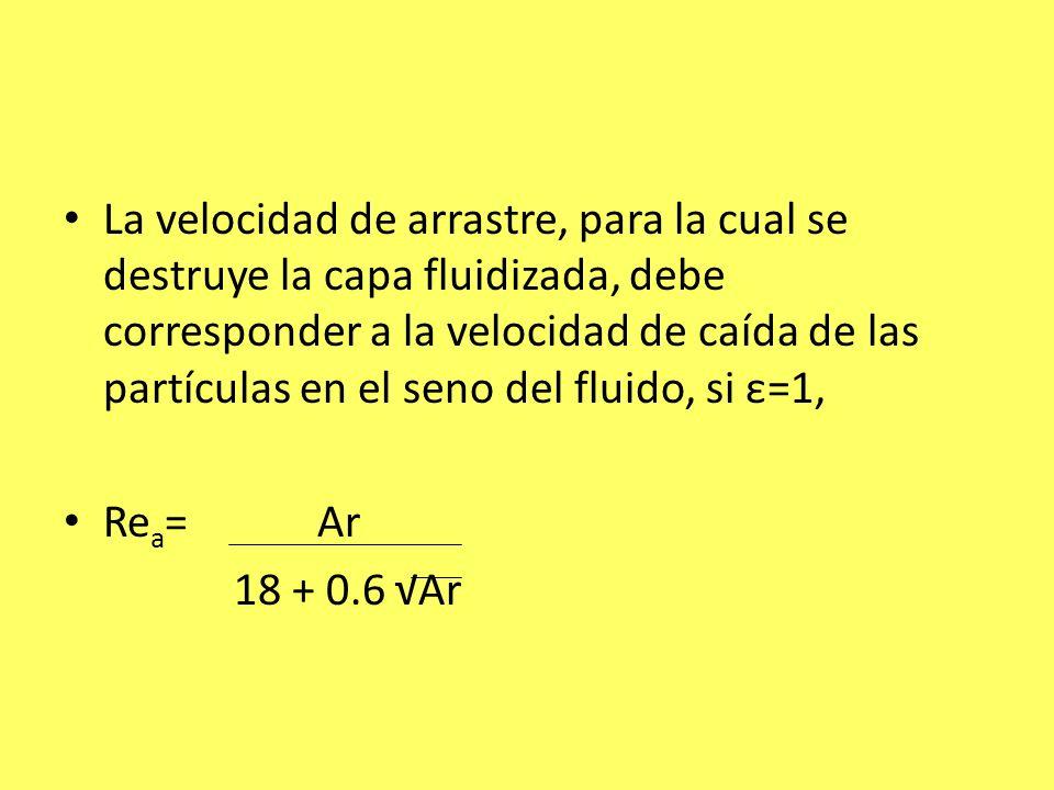 La velocidad de arrastre, para la cual se destruye la capa fluidizada, debe corresponder a la velocidad de caída de las partículas en el seno del flui