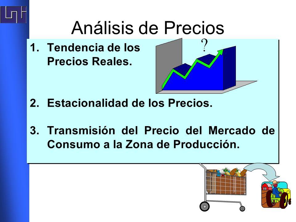 1.Tendencia de los Precios Reales. 2.Estacionalidad de los Precios. 3.Transmisión del Precio del Mercado de Consumo a la Zona de Producción. 1.Tendenc