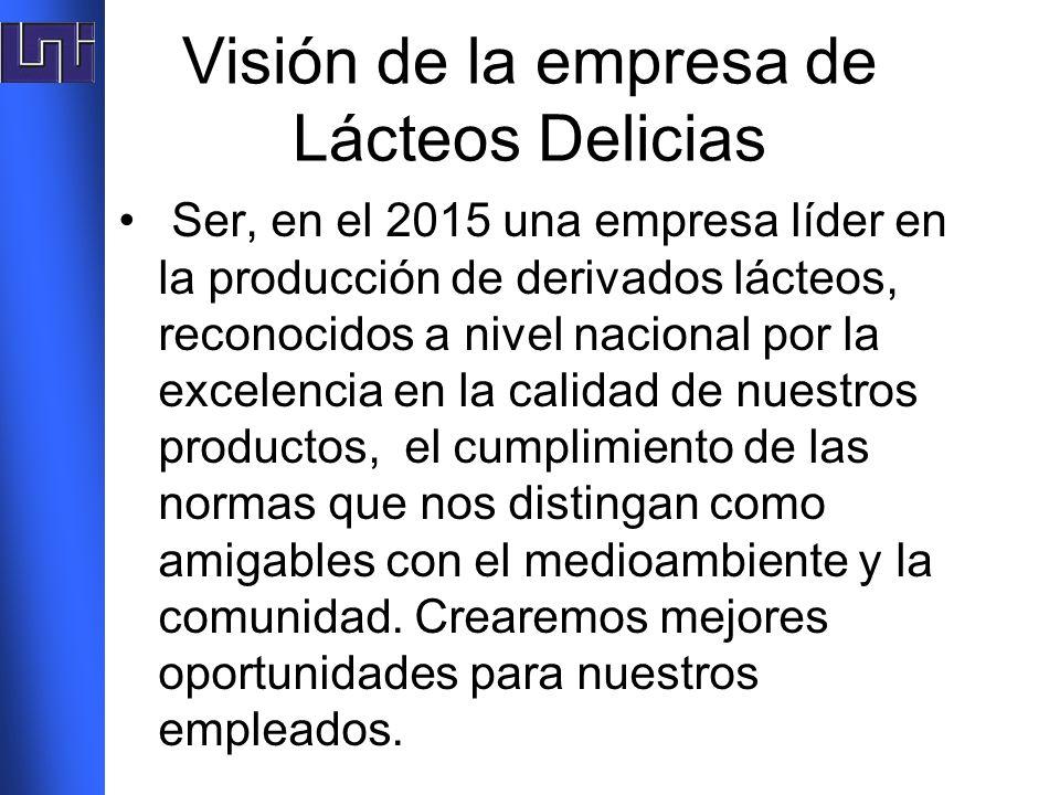 Visión de la empresa de Lácteos Delicias Ser, en el 2015 una empresa líder en la producción de derivados lácteos, reconocidos a nivel nacional por la