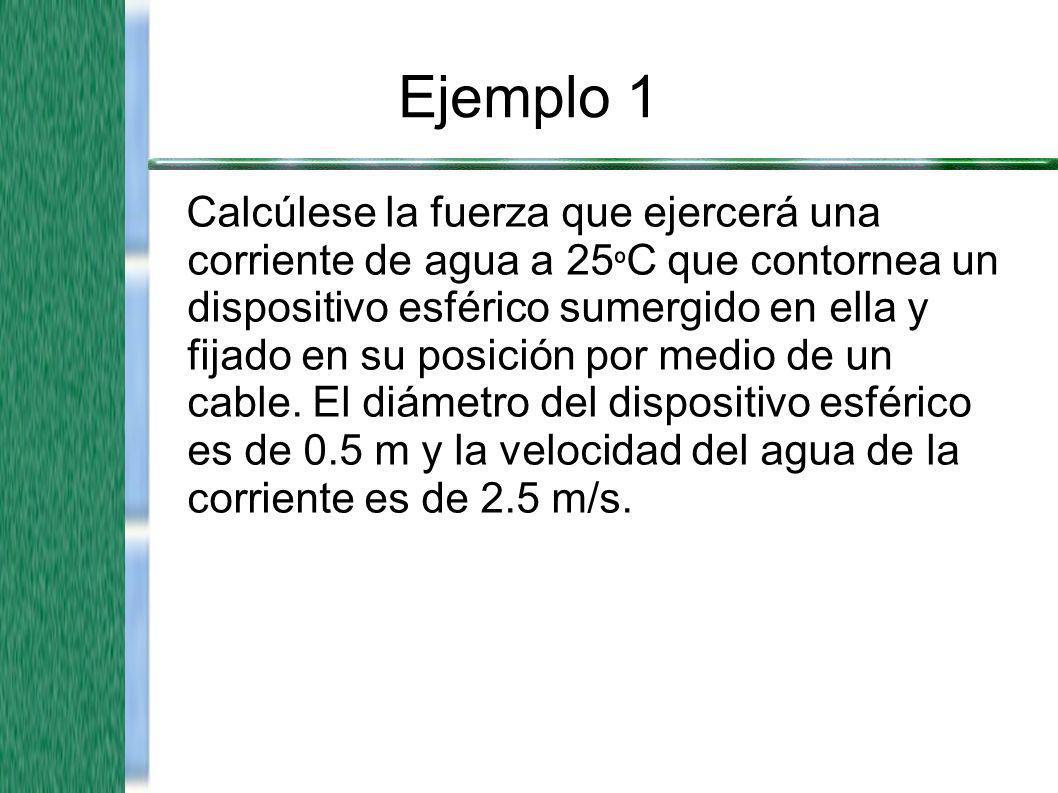 Ejemplo 1 Calcúlese la fuerza que ejercerá una corriente de agua a 25 º C que contornea un dispositivo esférico sumergido en ella y fijado en su posic