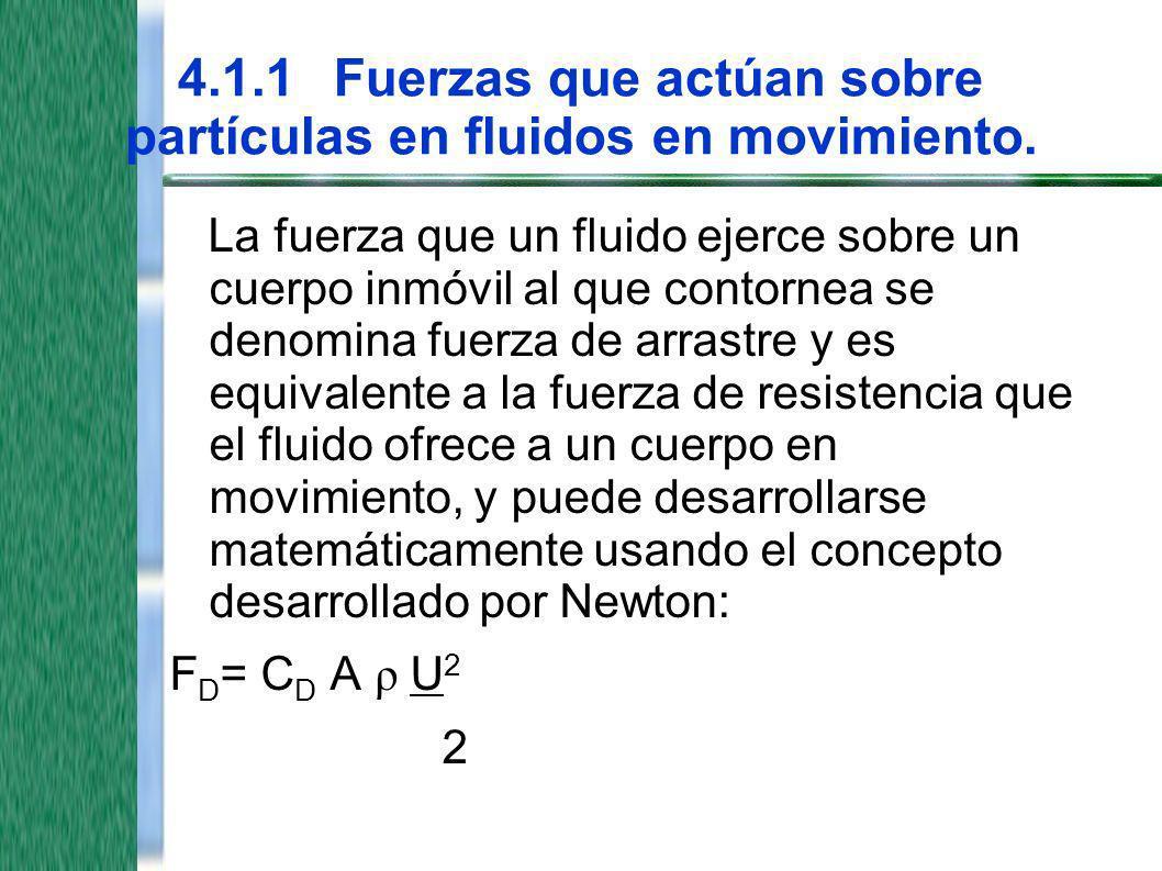 4.1.1Fuerzas que actúan sobre partículas en fluidos en movimiento. La fuerza que un fluido ejerce sobre un cuerpo inmóvil al que contornea se denomina