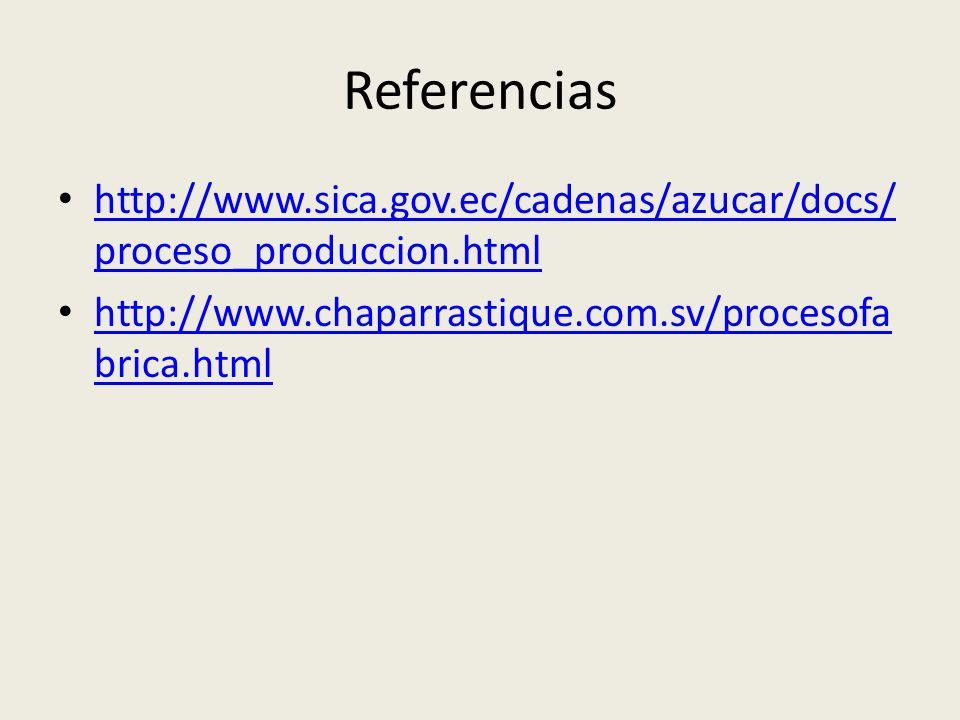 Referencias http://www.sica.gov.ec/cadenas/azucar/docs/ proceso_produccion.html http://www.sica.gov.ec/cadenas/azucar/docs/ proceso_produccion.html ht