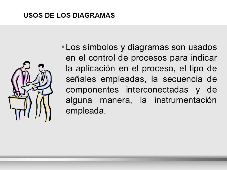 USOS DE LOS DIAGRAMAS Los símbolos y diagramas son usados en el control de procesos para indicar la aplicación en el proceso, el tipo de señales emple
