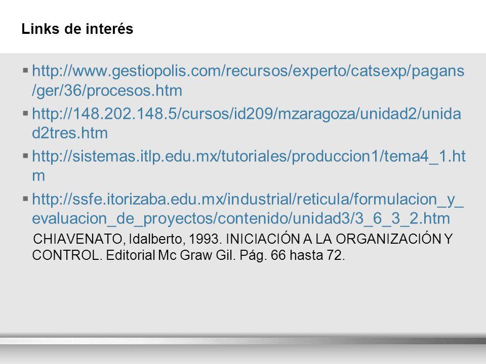 Here comes your footer Links de interés http://www.gestiopolis.com/recursos/experto/catsexp/pagans /ger/36/procesos.htm http://148.202.148.5/cursos/id