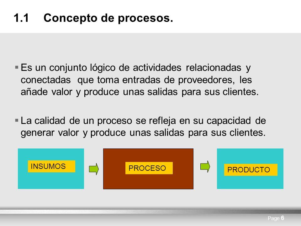 Here comes your footer Page 6 1.1Concepto de procesos. Es un conjunto lógico de actividades relacionadas y conectadas que toma entradas de proveedores