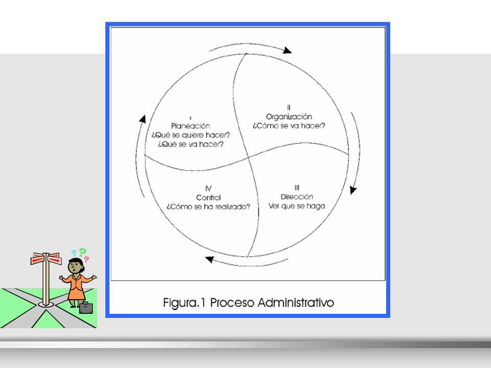 Page 9 1.2 Usos de diagramas de procesos e interpretaciones.