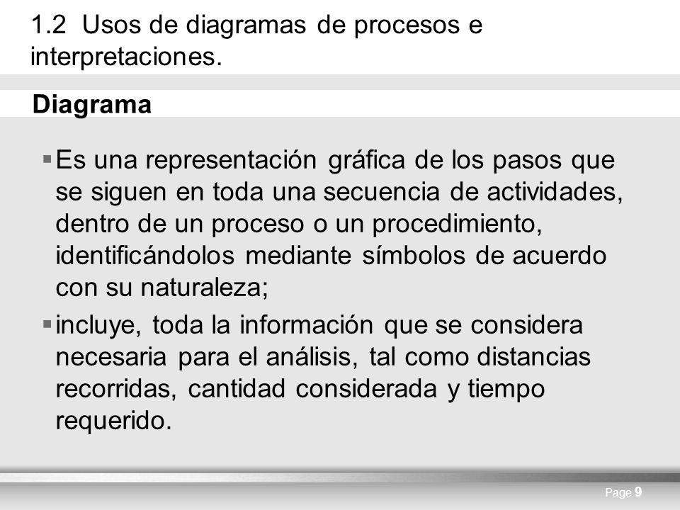 Page 9 1.2 Usos de diagramas de procesos e interpretaciones. Diagrama Es una representación gráfica de los pasos que se siguen en toda una secuencia d