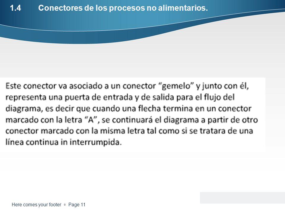 1.4Conectores de los procesos no alimentarios. Here comes your footer Page 11