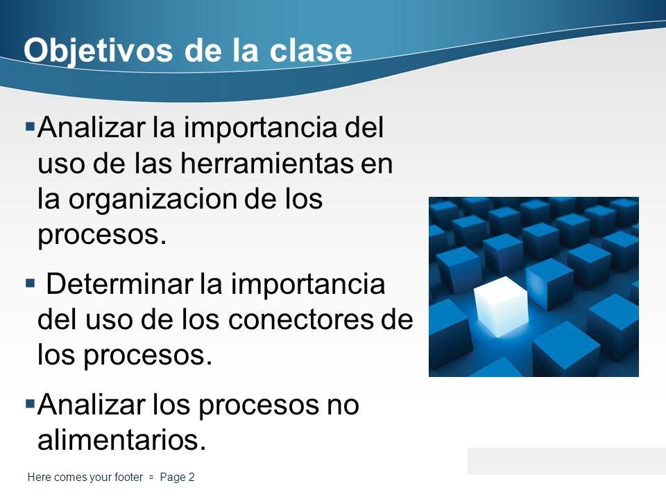 Here comes your footer Page 2 Objetivos de la clase Analizar la importancia del uso de las herramientas en la organizacion de los procesos. Determinar
