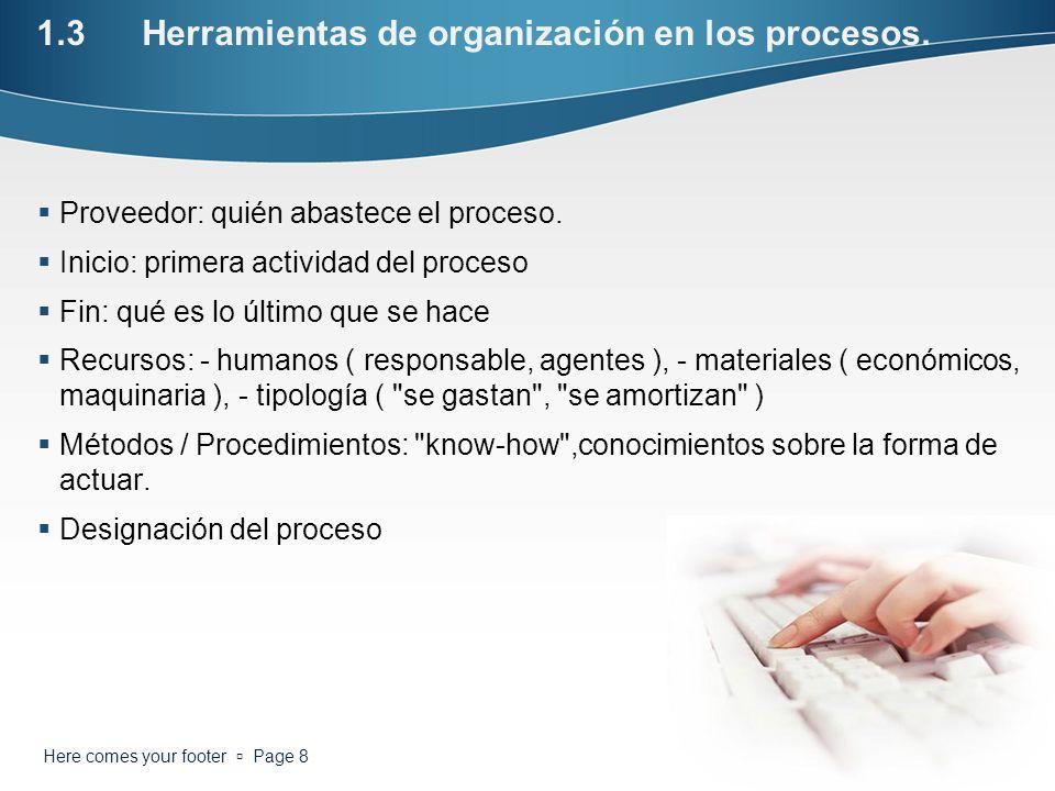 1.3Herramientas de organización en los procesos. Proveedor: quién abastece el proceso. Inicio: primera actividad del proceso Fin: qué es lo último que