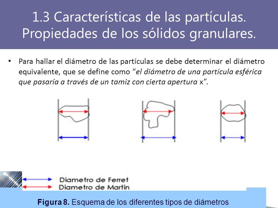 Para hallar el diámetro de las partículas se debe determinar el diámetro equivalente, que se define como el diámetro de una partícula esférica que pasaría a través de un tamiz con cierta apertura x.