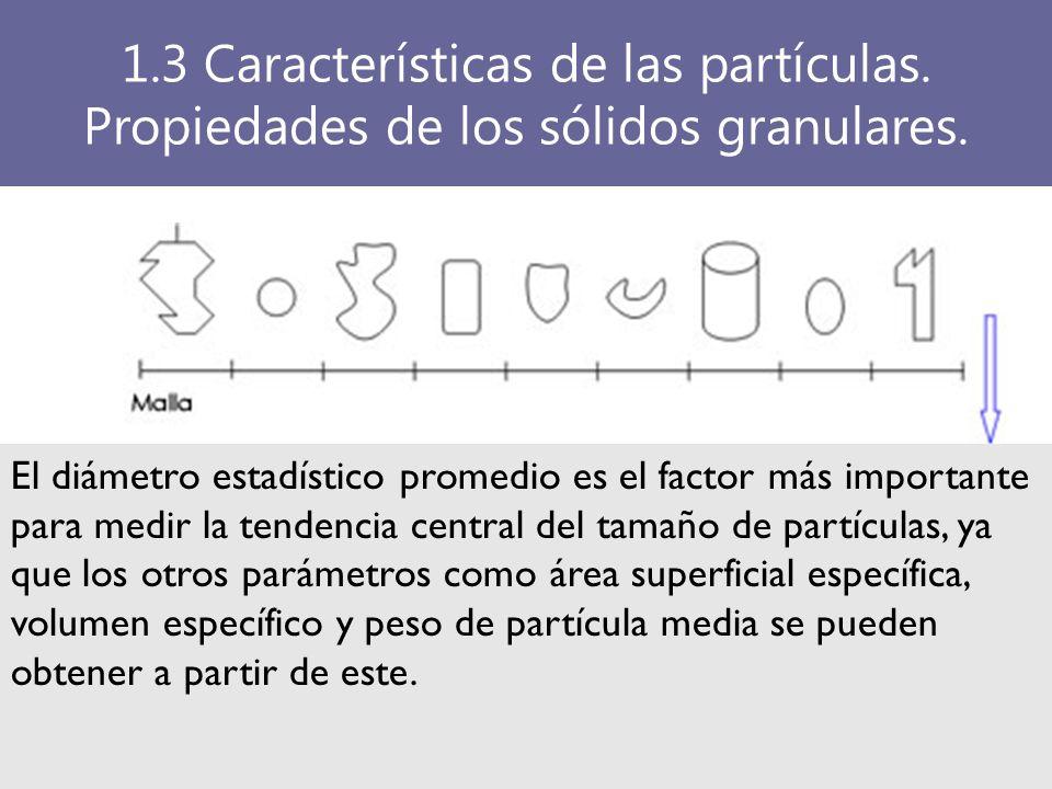 Figura 9. Posibles formas de partículas que pueden pasar por un tamiz con un mismo diámetro. El diámetro estadístico promedio es el factor más importa