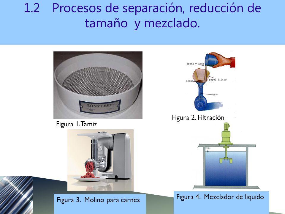 1.2Procesos de separación, reducción de tamaño y mezclado. Figura 1.Tamiz Figura 3. Molino para carnes Figura 2. Filtración Figura 4. Mezclador de liq